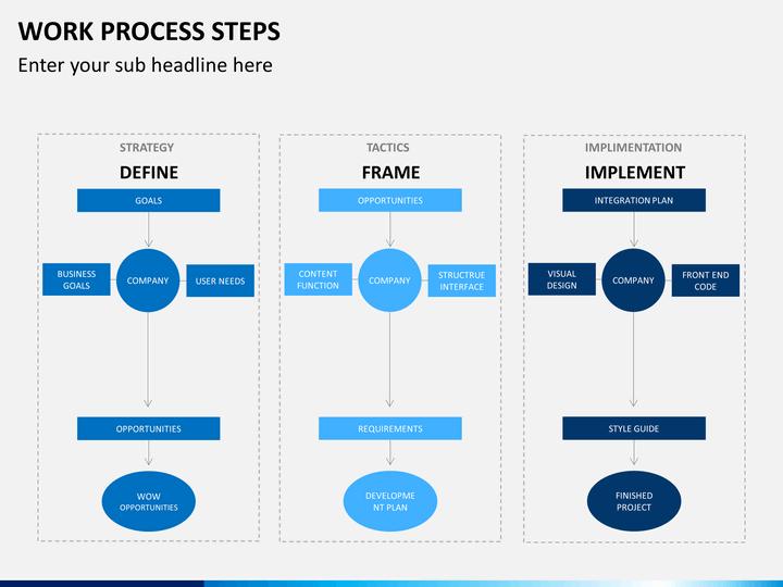process steps elita aisushi co