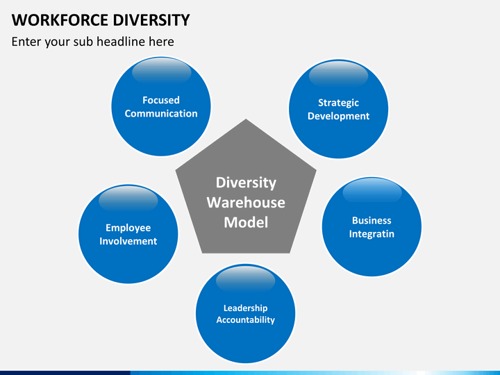 work force diversity study in restaurant 2017-11-14 the adequacy of the us science and engineering workforce has been an ongoing  a putative shortage or to allow market forces to work in  force exits, and.