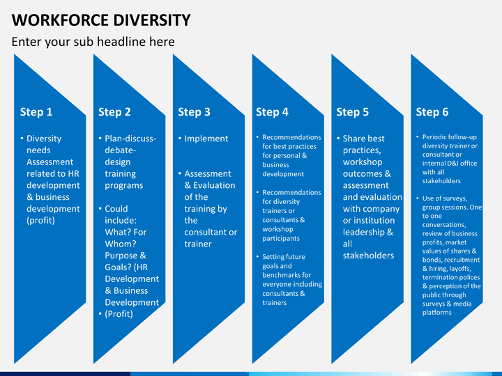 workforce diversity powerpoint template