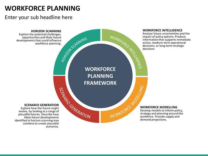 workforce planning powerpoint template