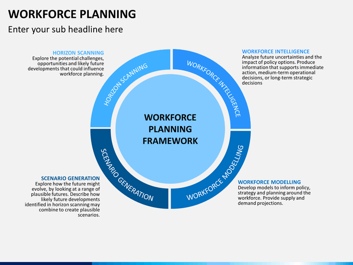 workforce planning template download - workforce planning powerpoint template sketchbubble