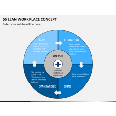 5S learn workplace concept PPT slide 1