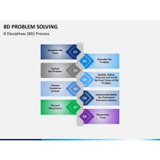 8D problem solving PPT slide 1
