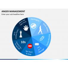 Anger management PPT slide 1