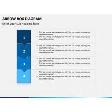Arrow Box Diagram PPT Slide 1