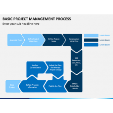 Basic project management PPT slide 1