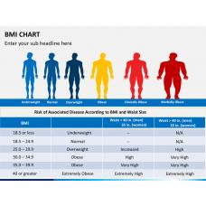 BMI chart PPT slide 1
