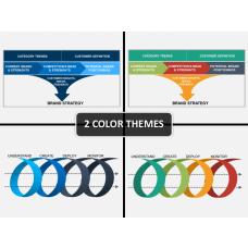 Brand Strategy PPT Slide 1