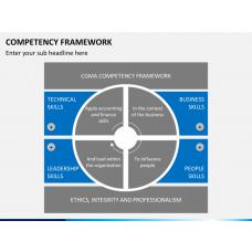 Competency framework PPT slide 1