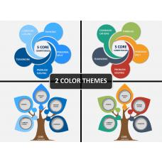 Core competencies PPT cover slide