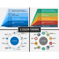 E-commerce strategy PPT slide 1