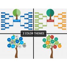 Family tree PPT cover slide