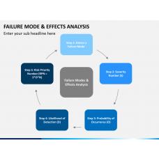 FMEA PPT slide 1