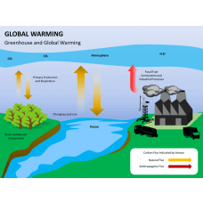 Global warming PPT slide 1