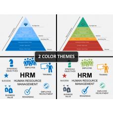 Human Resources (HR) Bundle