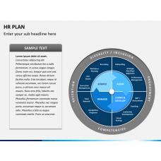 HR plan PPT slide 1