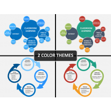 Learning strategies PPT cover slide