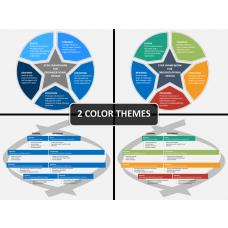 organizational design PPT cover slide