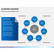 Planning bundle PPT slide 1