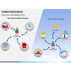Power resources PPT slide 1
