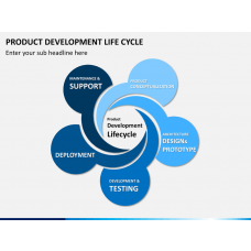 Product life cycle PPT slide 1