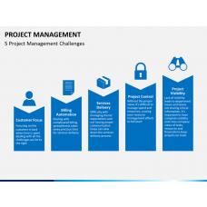 Project management bundle PPT slide 5