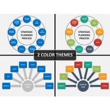 Strategic planning PPT cover slide