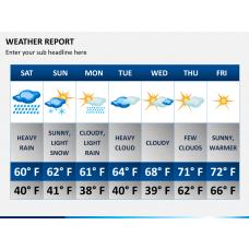 Weather report PPT slide 1