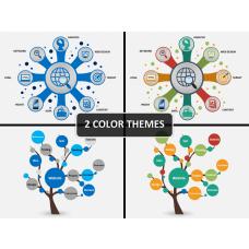 Website marketing PPT cover slide