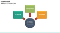 3C strategy PPT slide 6