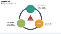 3C strategy PPT slide 7