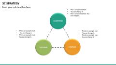 3C strategy PPT slide 8