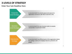 3 Levels of Strategy PPT slide 7