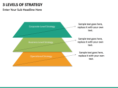3 Levels of Strategy PPT slide 8