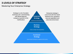 3 Levels of Strategy PPT slide 1