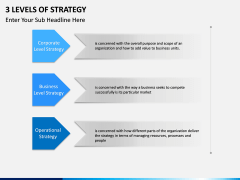 3 Levels of Strategy PPT slide 2
