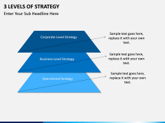 3 Levels of Strategy PPT slide 3