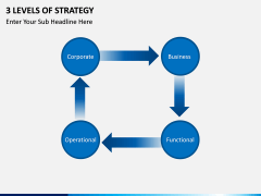3 Levels of Strategy PPT slide 5