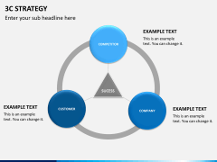 3C strategy PPT slide 3