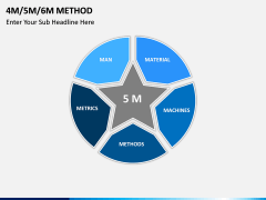 4M 5M 6M Methods PPT slide 3