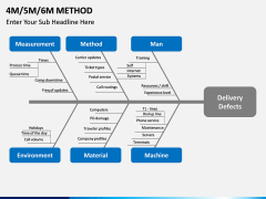 4M 5M 6M Methods PPT slide 7