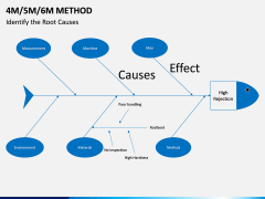 4M 5M 6M Methods PPT slide 9
