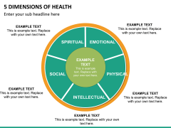 5 Dimensions of health PPT slide 14