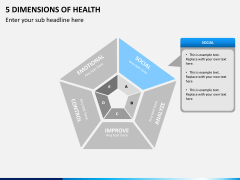 5 Dimensions of health PPT slide 2