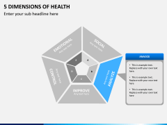 5 Dimensions of health PPT slide 3