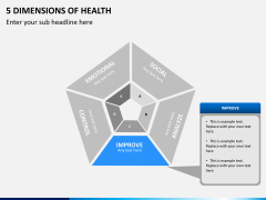 5 Dimensions of health PPT slide 4