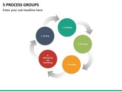 5 Process groups PPT slide 26