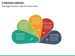 5 Process groups PPT slide 16