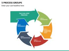 5 Process groups PPT slide 17