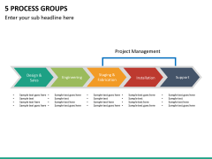 5 Process groups PPT slide 22
